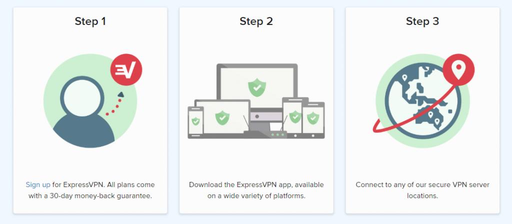 expressvpn steps to watch sports online 1024x448 1